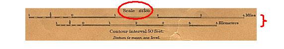 Scale Bar