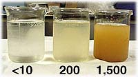 Figure 4.9: Examples of turbidity. Image from URL: http://ga.water.usgs.gov